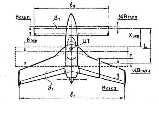 аэродинамической схеме с