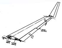 Крыло самолета П-5